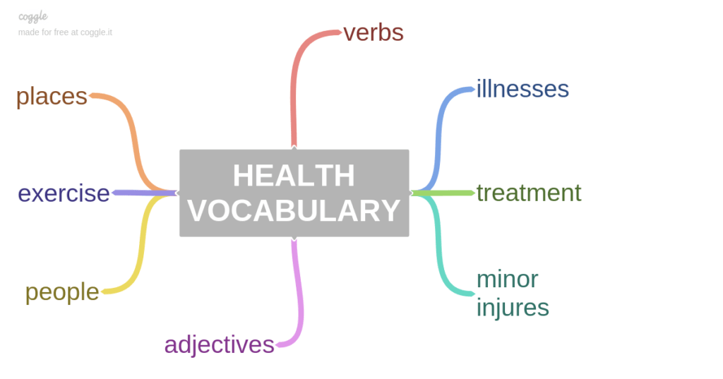HEALTH ielts VOCABULARY thetesttaker